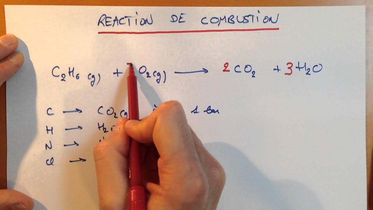 réaction chimique de combustion des graisses