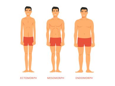 3 méthodes pour augmenter le métabolisme de base et perdre le gras