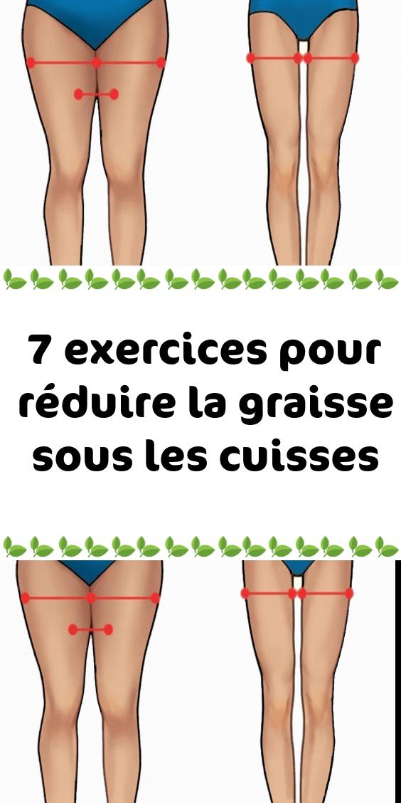 Maigrir des cuisses: 10 exercices simples pour maigrir des cuisses