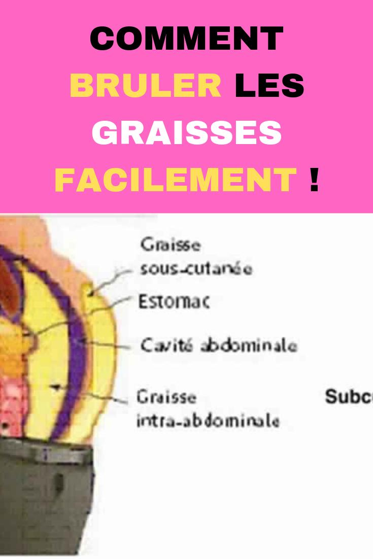 Mieux notés dans Brûleurs de graisse et commentaires utiles des clients - gustavo-moncayo.fr