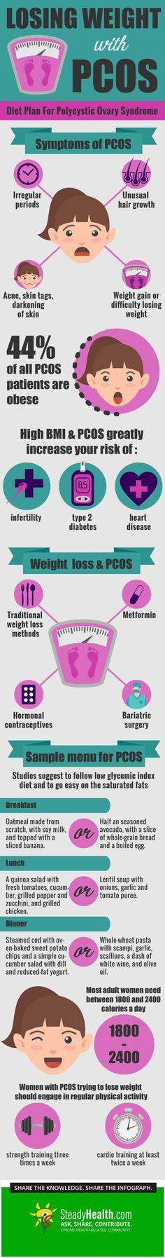avantages de perte de poids pour pcos