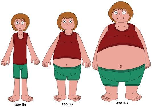comment perdre du poids quora