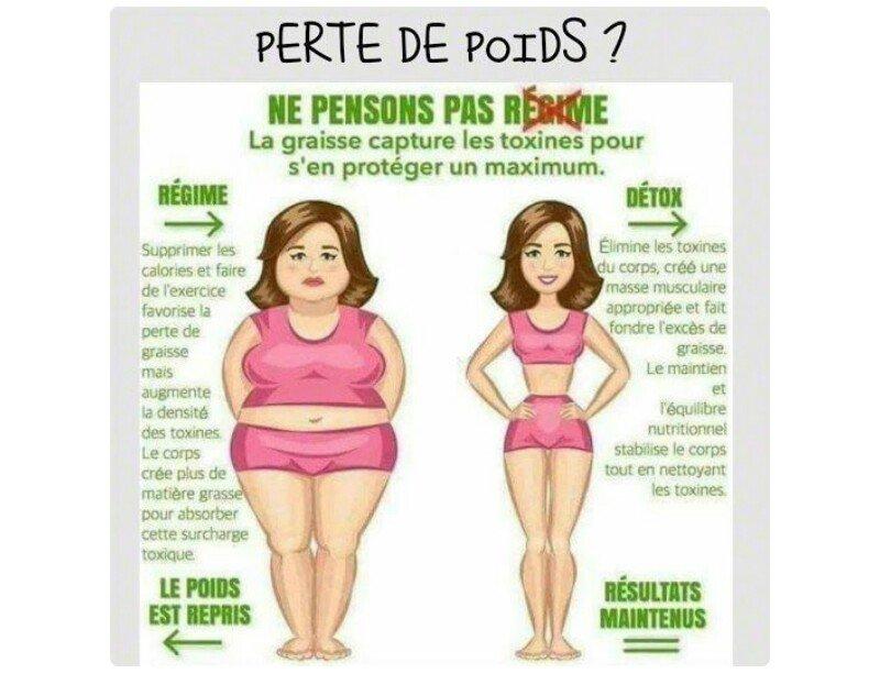 comment perdre du poids et augmenter le métabolisme