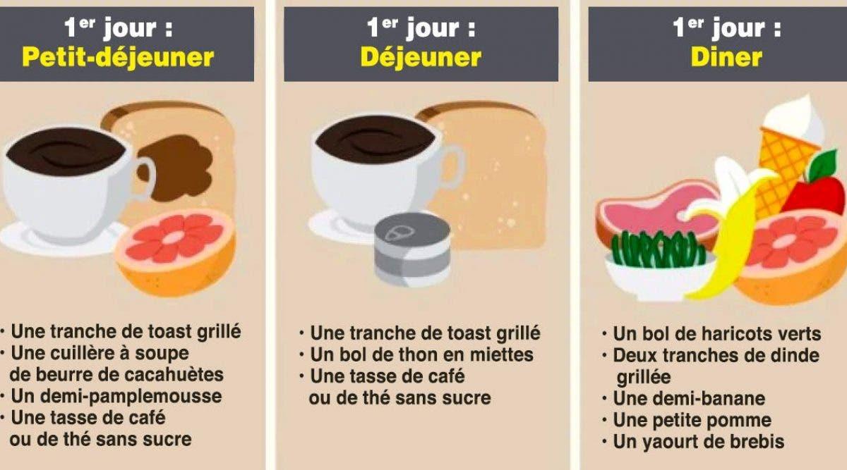 Comment maigrir rapidement en 3 jours ? - gustavo-moncayo.fr