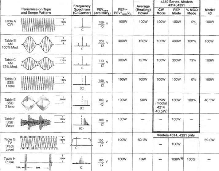 Wattmètre optique EPM30