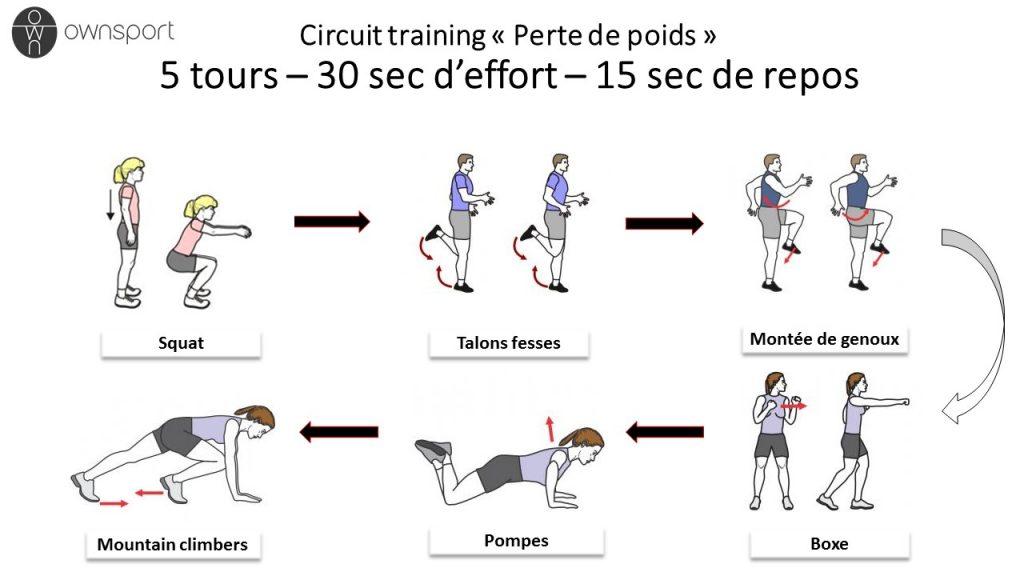 Programme d'entraînement spécial perte de poids : voilà comment s'y prendre