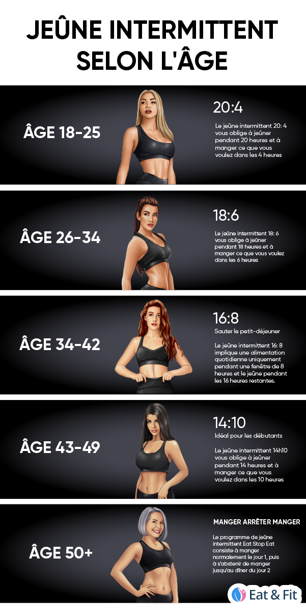 routine quotidienne de perte de poids pour les débutants pouvez-vous perdre du poids simplement en utilisant des poids