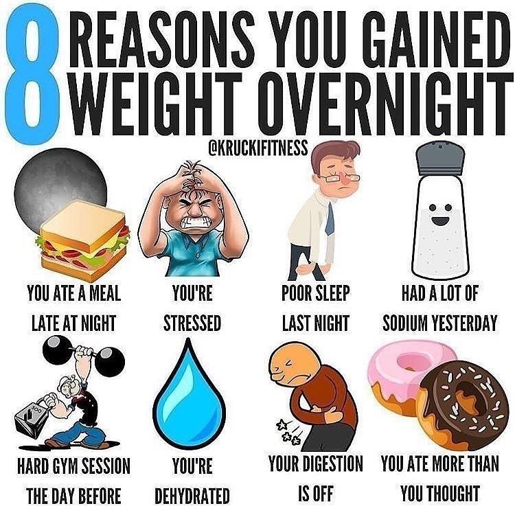 oxygène 8 perte de poids
