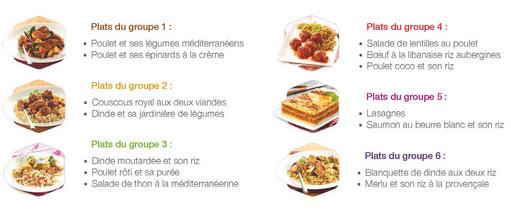 4 cures express pour maigrir vite - Marie Claire