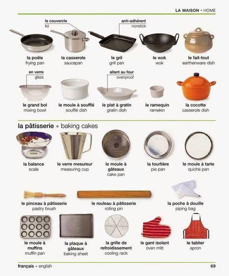 outils de cuisine de perte de poids
