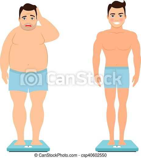 Fr jeune de 6 j perte de poids – Douelleur