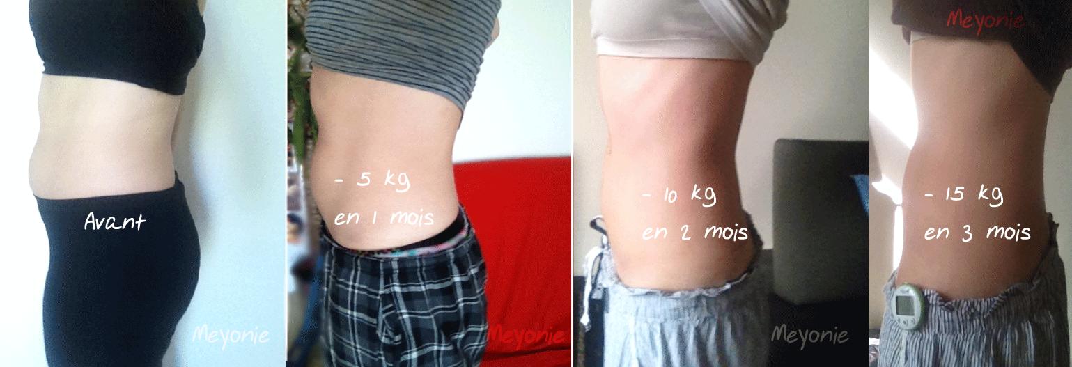 Objectif de perte de poids sur 3 mois lipo brûle-graisse