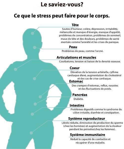 Les freins psychologiques qui empêchent de maigrir - Marie Claire