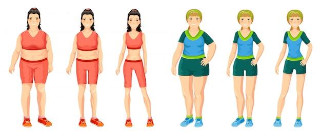 le brûleur de graisse cause-t-il des effets secondaires soumettre une histoire de réussite en matière de perte de poids