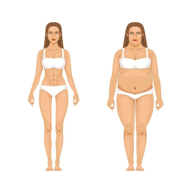 perte de poids de la femme
