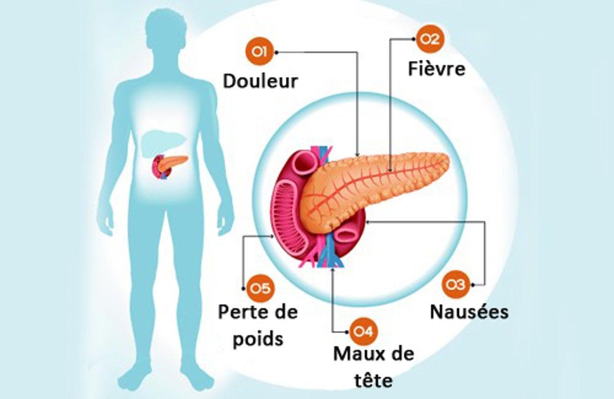 symptômes du pancréas perte de poids
