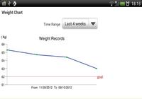 PHONEKY - Applications Android de Échelles Poids mètres simulateur