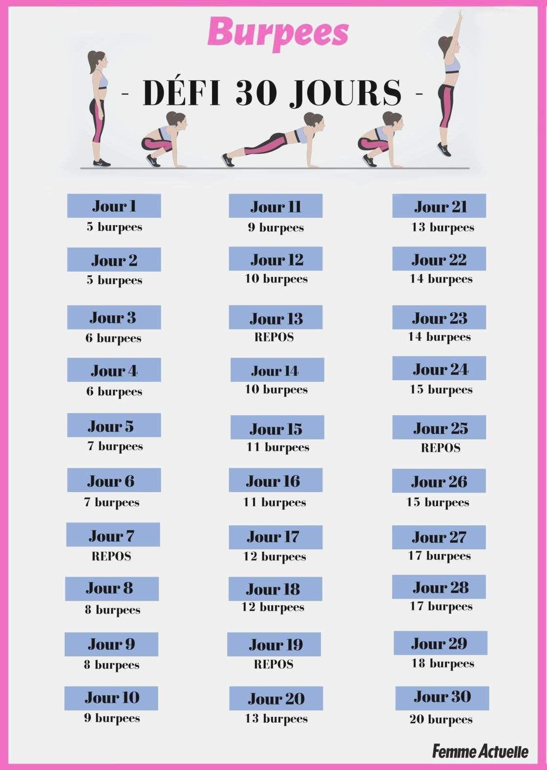 Mon programme brûle-graisses en 30 jours #J1