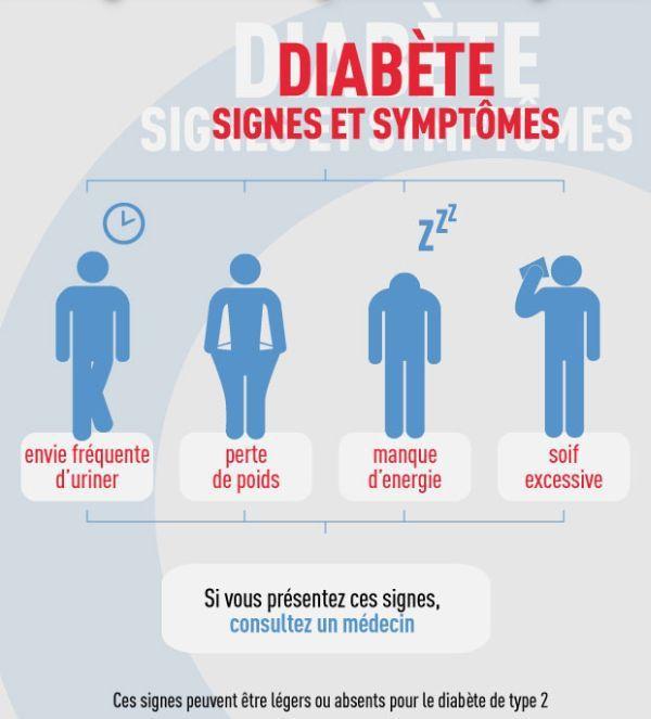 symptômes de perte de poids, fatigue et soif documentaire sur la perte de poids de la BBC 2021