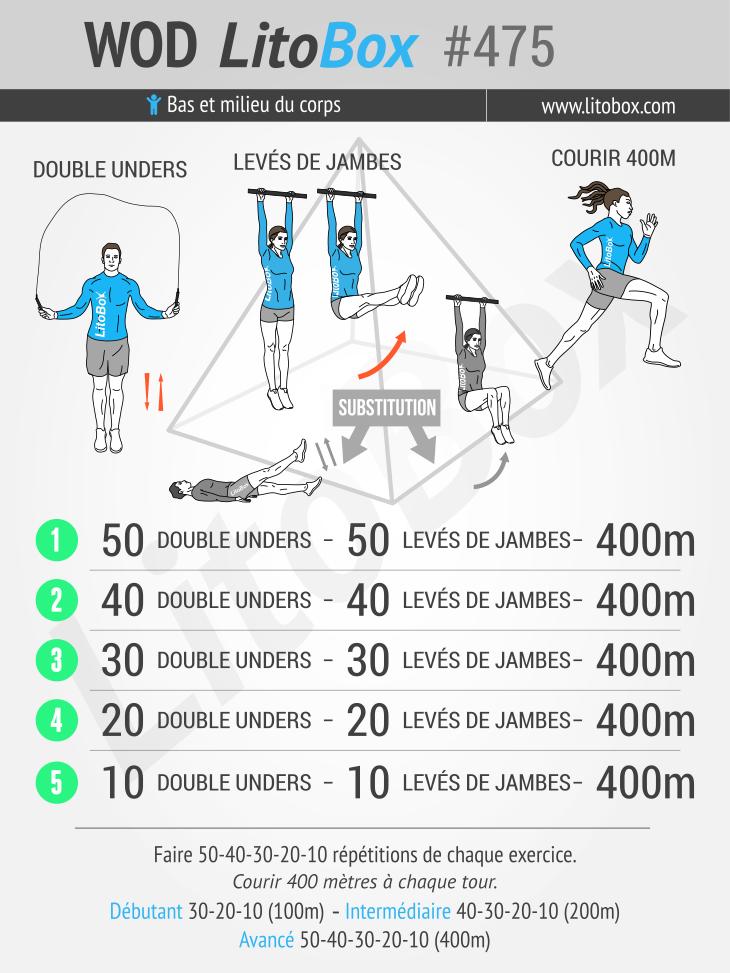 400m et perte de graisse