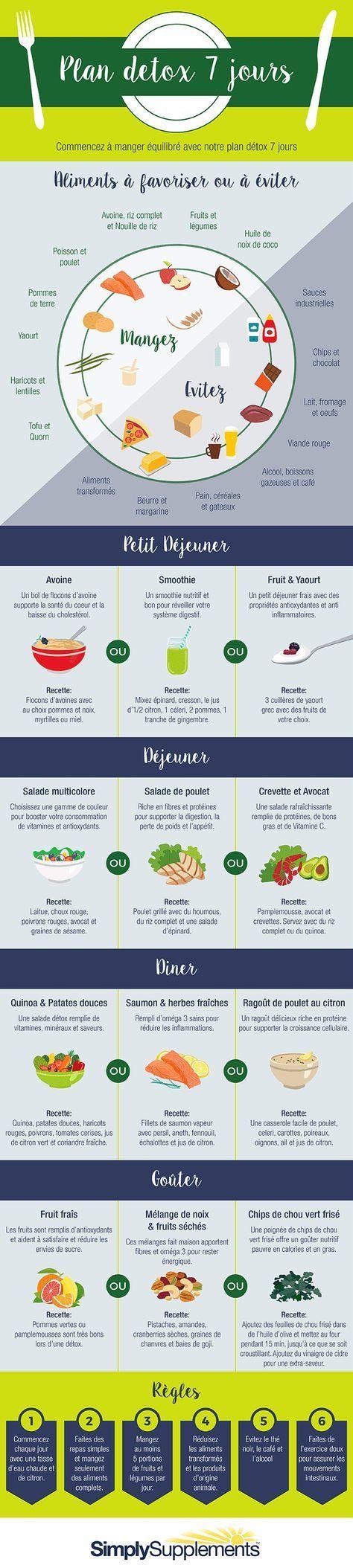 tasse de nouilles perte de poids perte de poids de balance de cuisine