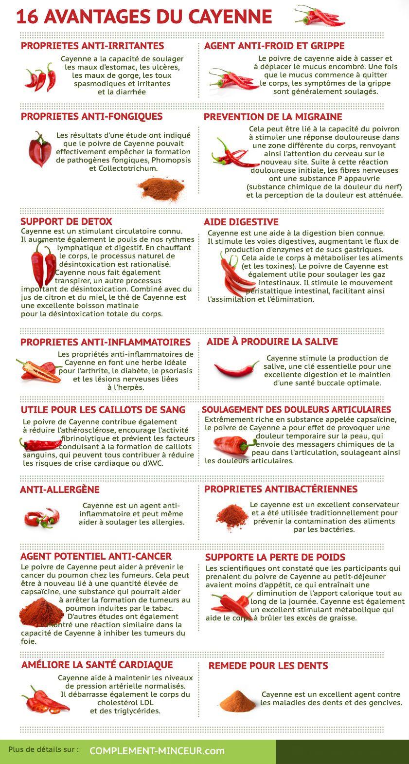 Les 10 meilleurs compléments alimentaires naturels pour perdre du poids