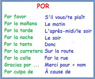 comment dire perdre du poids en espagnol