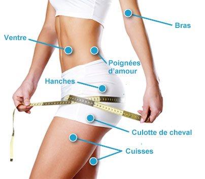 turc se lever perte de graisse