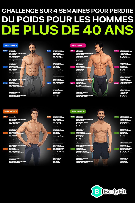 Homme ▷ Perdre du ventre en 2 semaines (ventre plat)   Santé Magazine