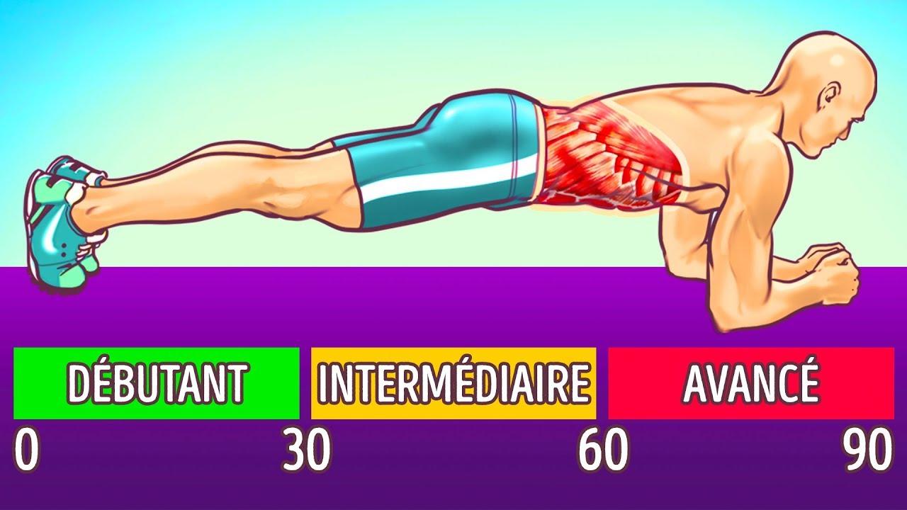 routine quotidienne pour perdre la graisse du ventre