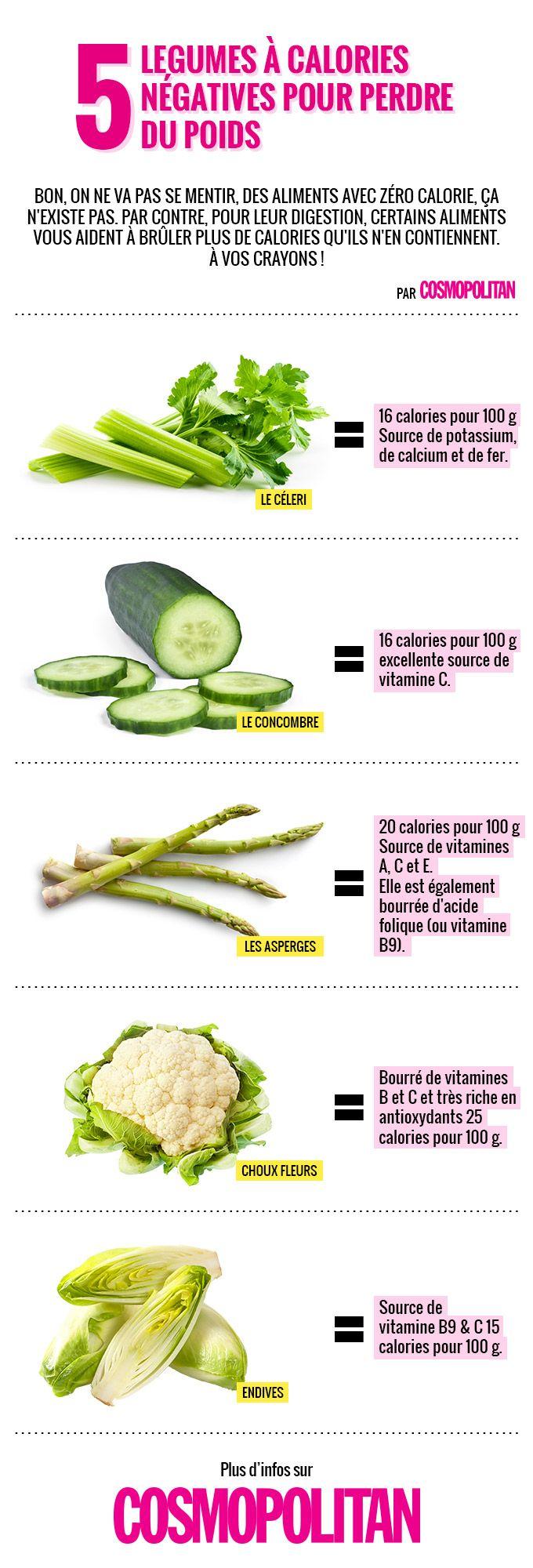 alicia perdre du poids