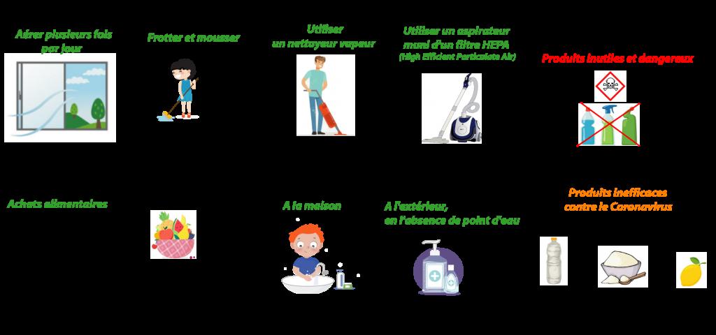 Lavement intestinal : comment nettoyer son colon naturellement ?