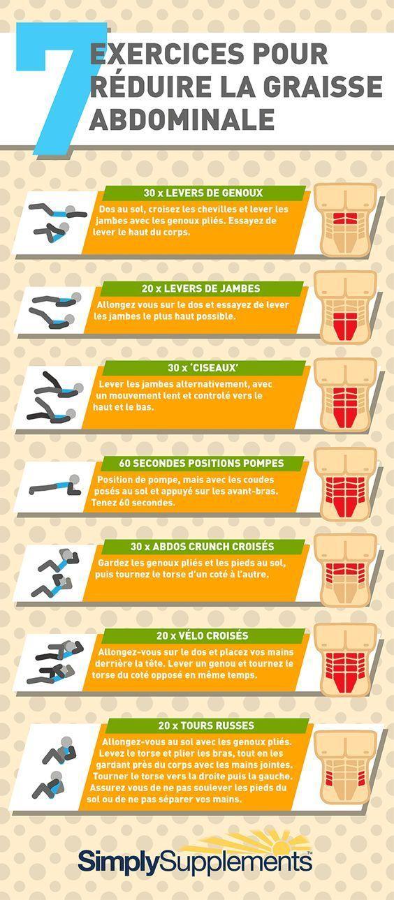 moyens faciles de perdre du poids du haut du corps