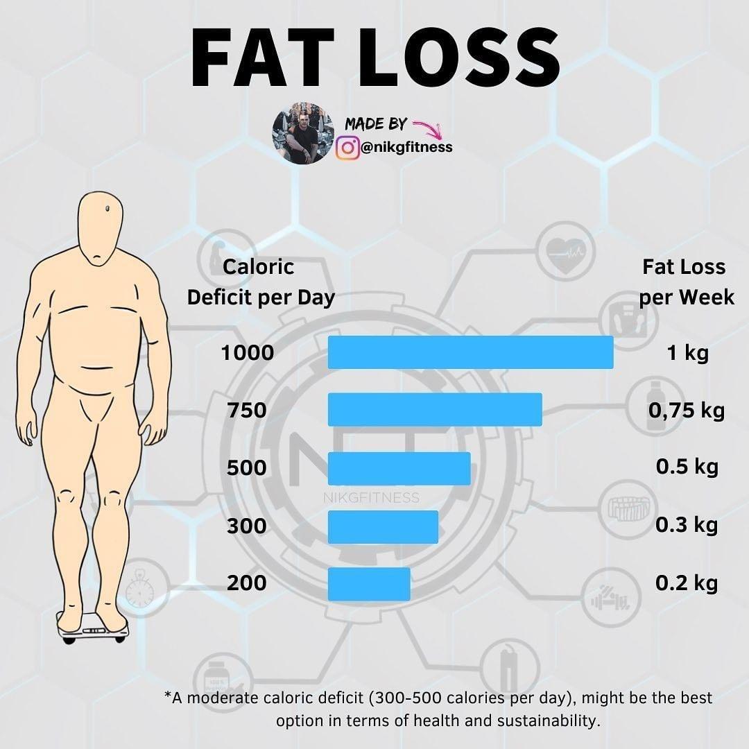 donner une perte de poids à la naissance comment perdre du poids en utilisant des brûleurs de graisse