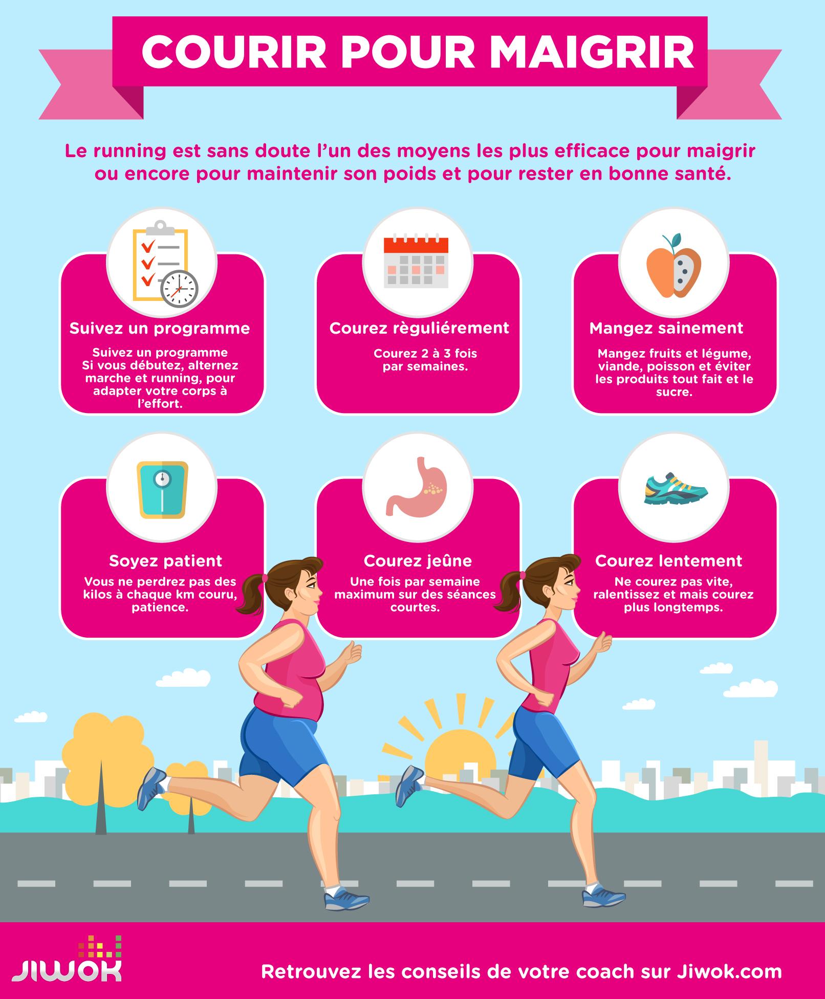 des moyens sains de perdre du poids rapidement