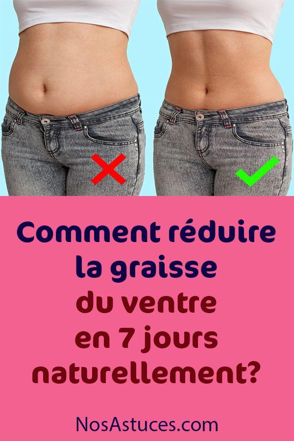 tablier de ventre de perte de poids comment perdre votre graisse du haut du corps