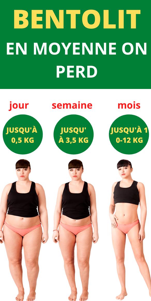 Perdre du poids : conseils et méthodes pour maigrir rapidement | Santé Magazine
