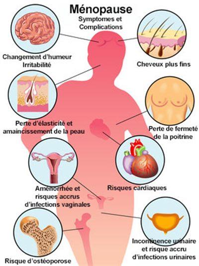 La perte de poids est-elle un symptôme de la périménopause