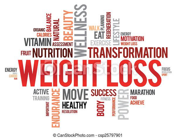 mots de perte de poids