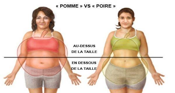 perte de poids seneca sc comment perdre du poids à 70 ans