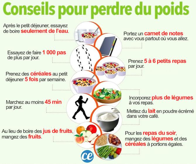 perdre du poids jour après jour