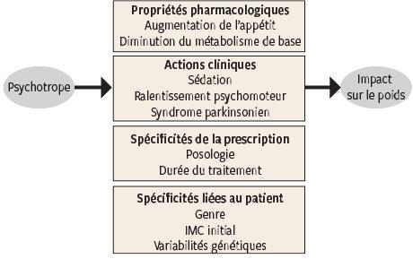 List of designer drugs