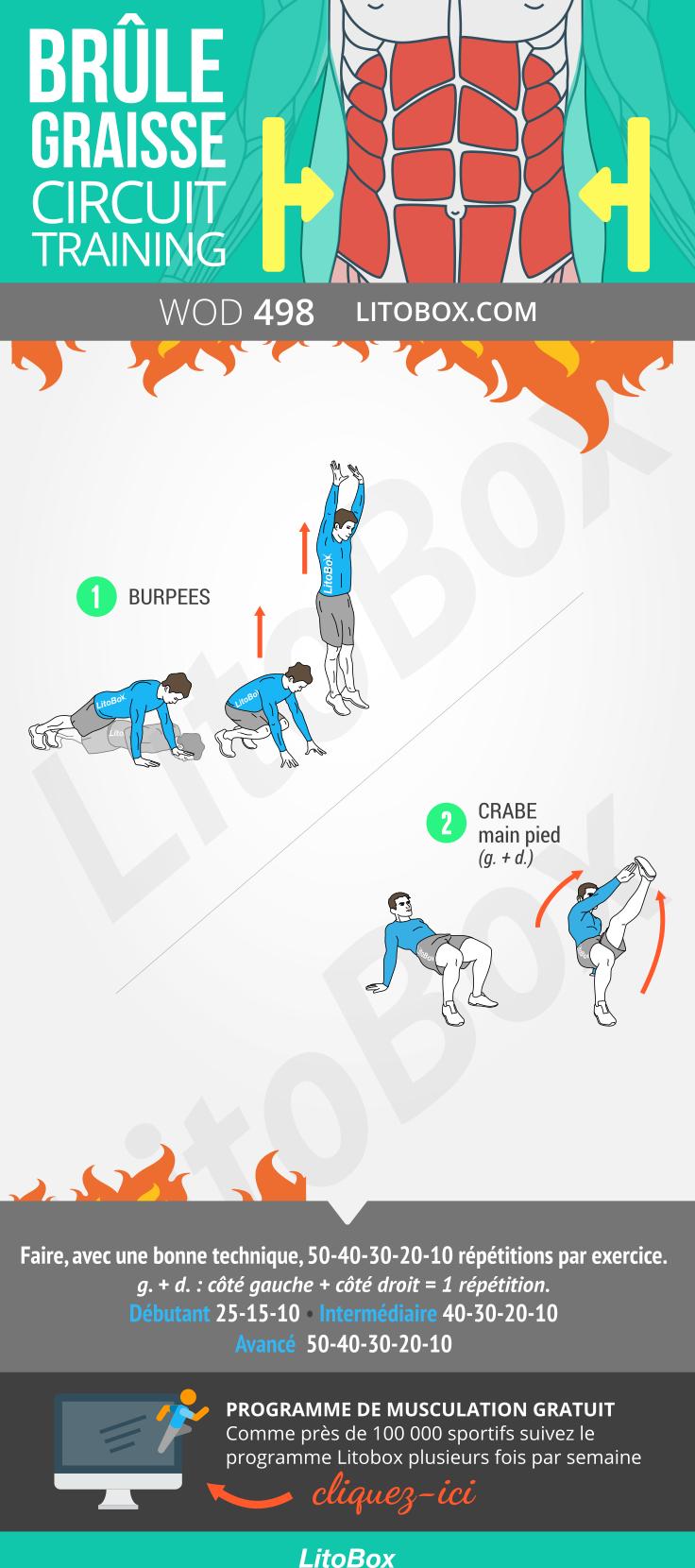 Les supersets, plus de gains musculaires de vos entraînements Espace Corps Esprit Forme