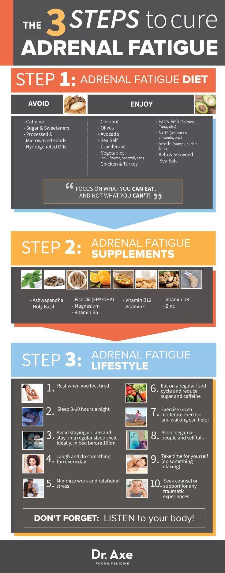 suppléments de perte de poids dr ax