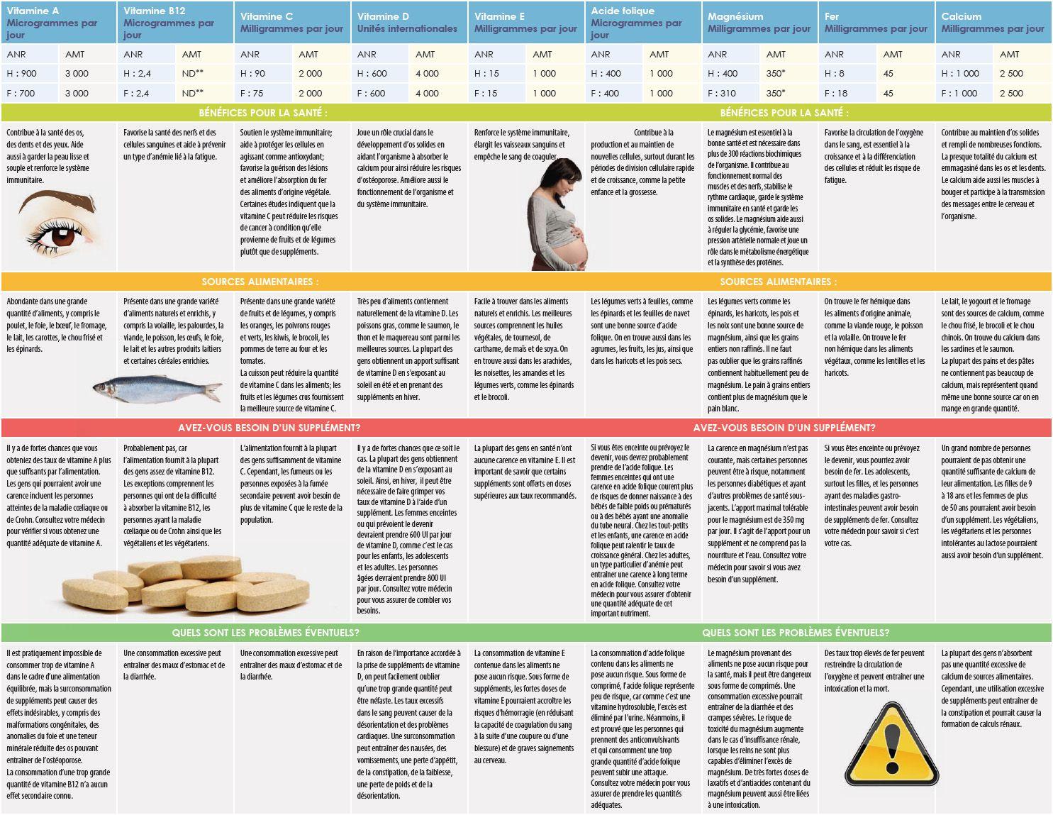 Les meilleurs nutriments pour maigrir durablement - gustavo-moncayo.fr