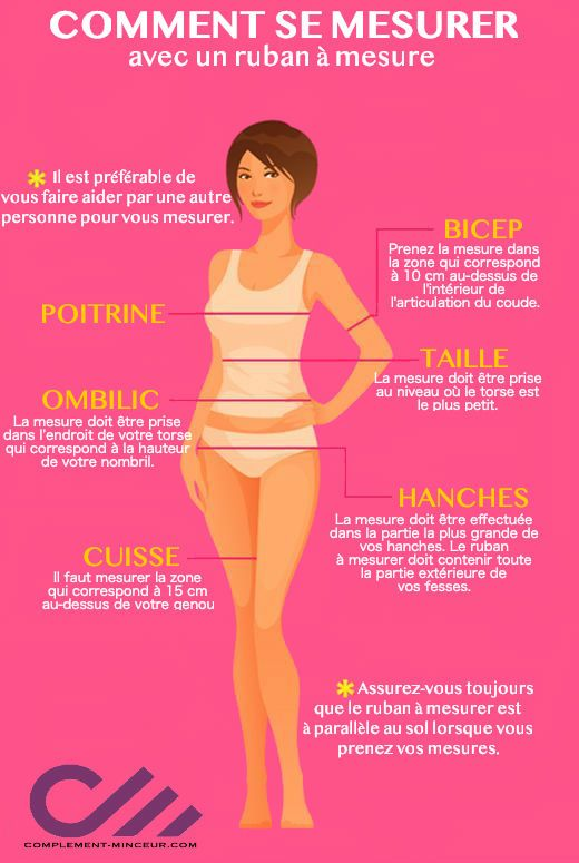 Perdre du poids avec le défi 7 jours : Comment perdre de la graisse corporelle immédiatement