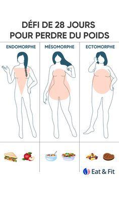 comment perdre du poids type de corps endomorphe