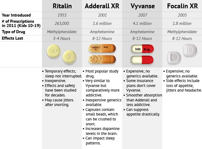 Un nouveau médicament pour maigrir | TVA Nouvelles