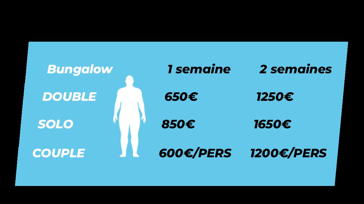 camp de perte de poids pour adultes à proximité étiquettes de perte de poids