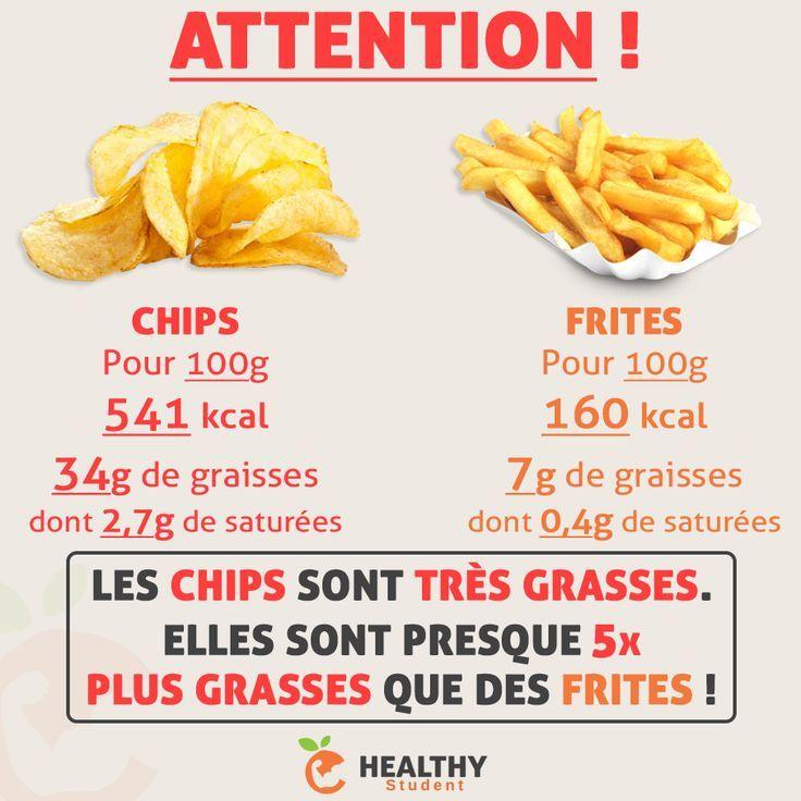 chips saines pour perdre du poids
